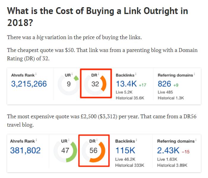 購買外吲連結提高排名