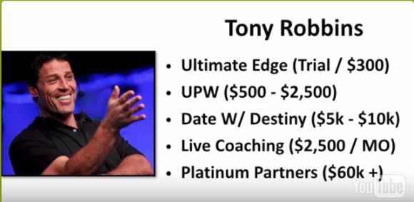 Tony Robbins sales funnel