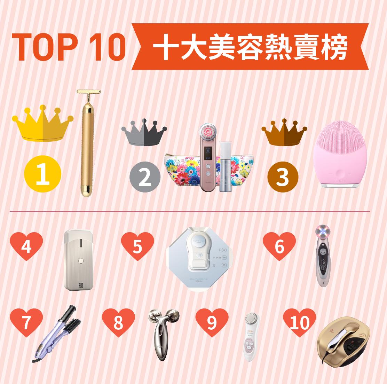 排名榜令顧客更易作出選擇-seo課程香港