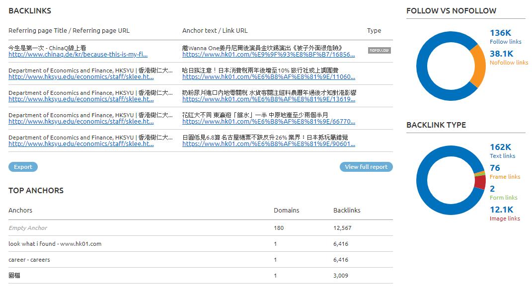 SEO 分析 backlink profile包括什麼