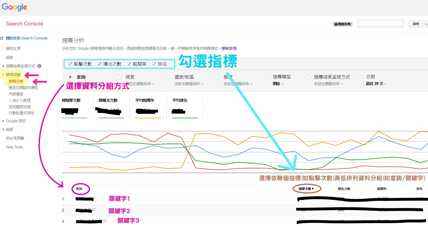 Google Search Console 教學 流量分析